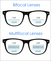 Tipuri de ochelari de vedere